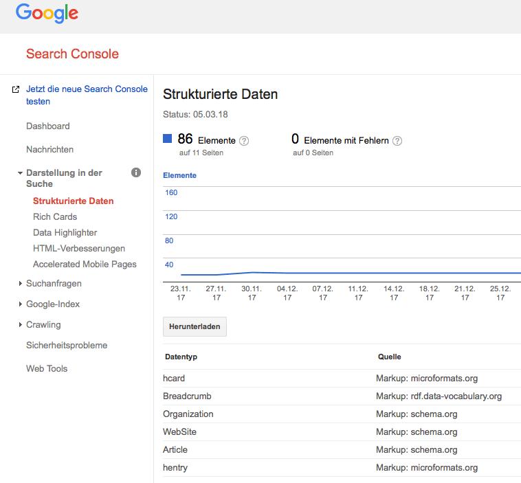 Strukturierte Daten Google